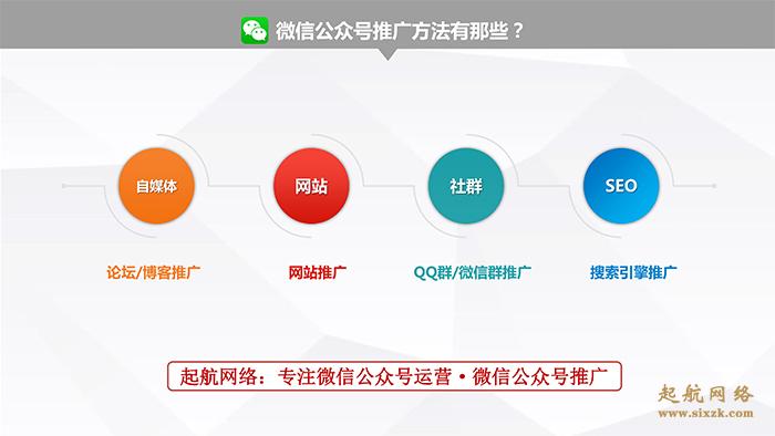微信公众号网络推广