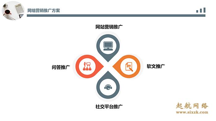 产品网络营销推广方案(这4个网络营销推广方案企业老板必看)
