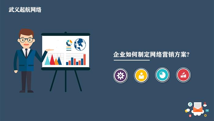 企业如何制定网络营销方案?4步搞定企业网络营销方案。